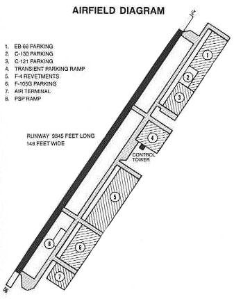 Korat RTAFB Map