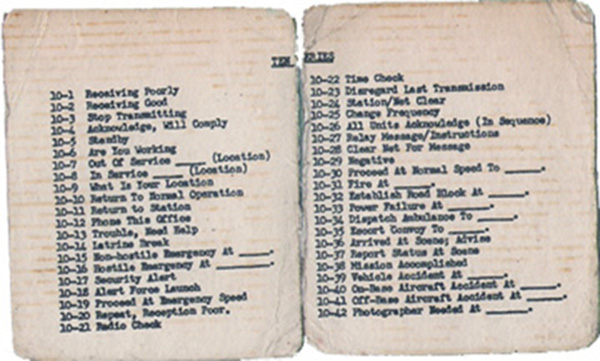 30. TEN SERIES, Radio Codes (10-1 / 10-42).